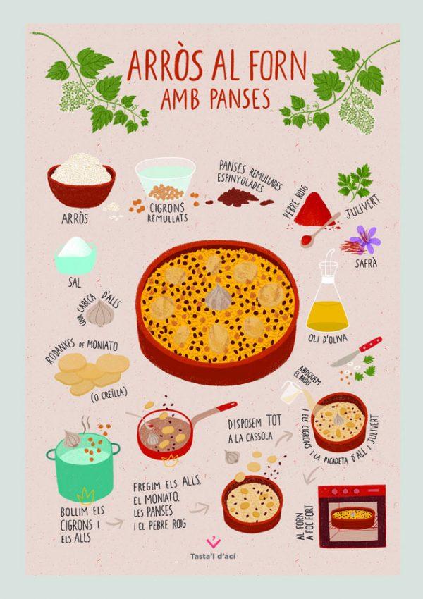 poster arros al forn Print A3 'Arròs al forn amb panses'