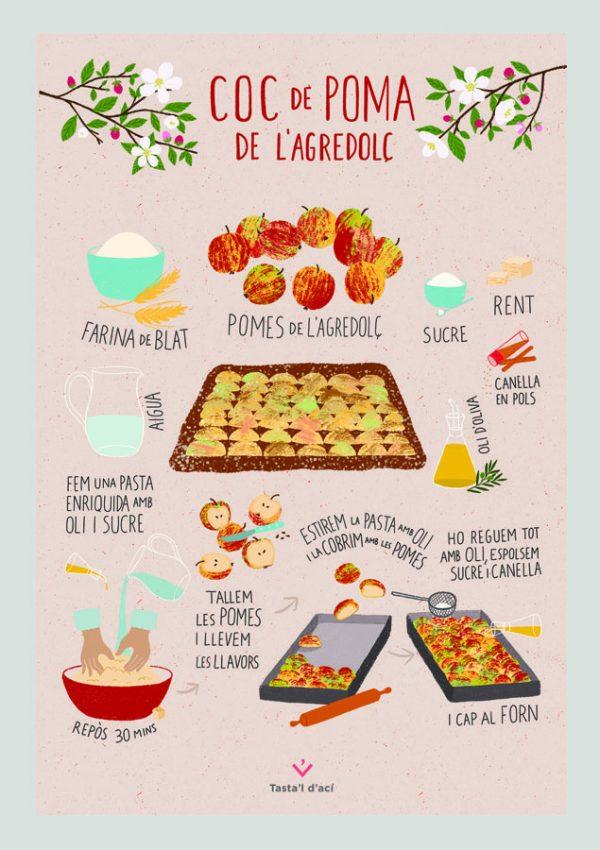 poster coc de poma Print A3 'Coc de poma de l'agredolç'