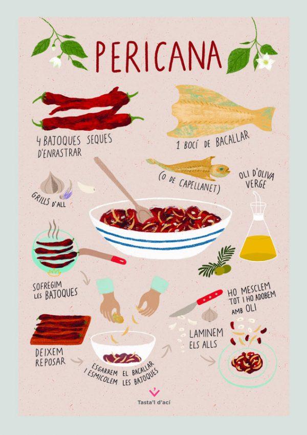 poster pericana Print A3 'Pericana'