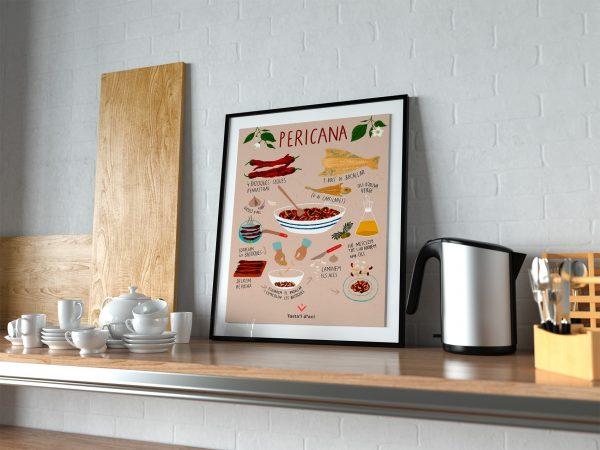 poster postales cuina2 20191120000942 Print A3 'Pericana'